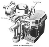 Holley Model 1909 Carburetor