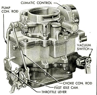 Carterwcd Buick on Holley Carburetor Rebuild Kits