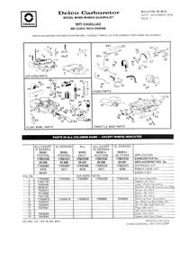 CM142 Carburetor Manual Thumbnail